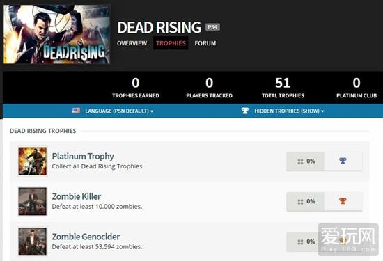 《丧尸围城》初代或推出重制版 预计登陆PS4平台